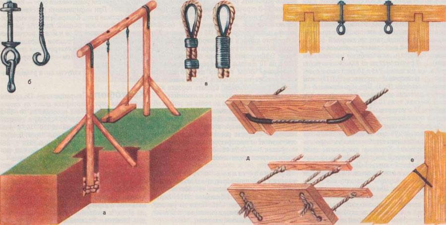 Как сделать качели из веревки