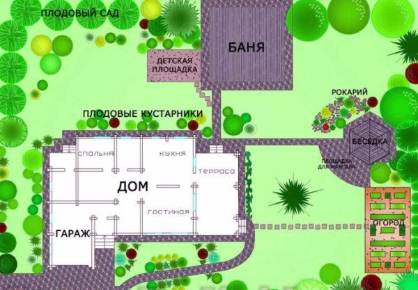 planirovka-uchastka-10-sotok